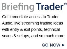 Try Briefing Trader Now