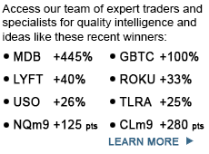 Listen to Trade Smarter with Briefing Trader