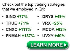 Briefing Trader Top Calls